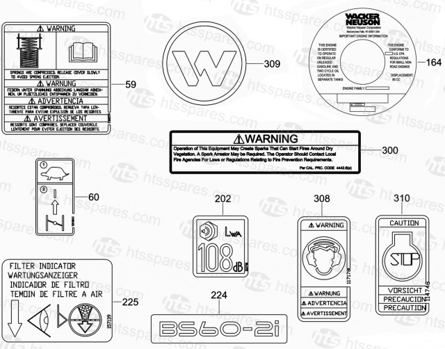 Wacker BS60 2I Labels Wacker BS60 2I Rammer