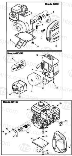 Minimix 150 Engines Types